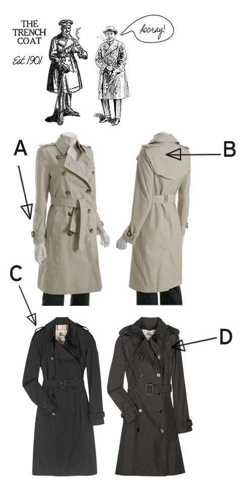 Trench-coat-history